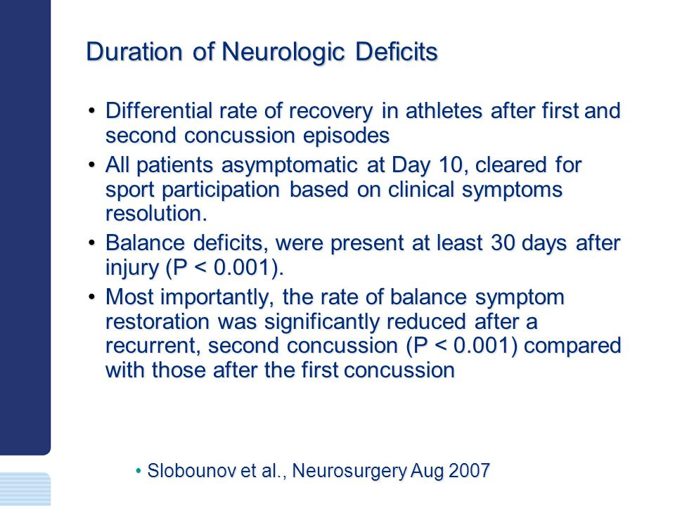 Duration of Neurologic Deficits
