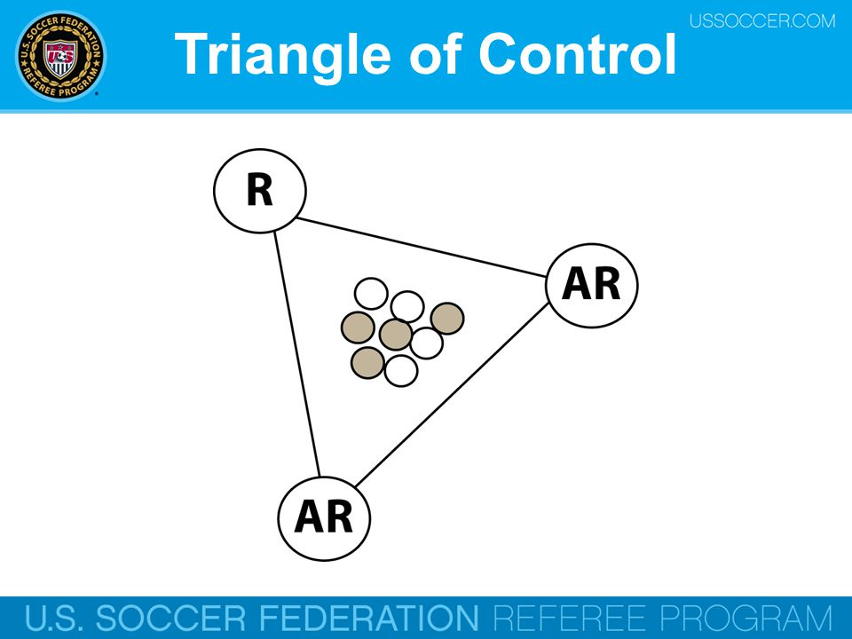 Triangle of Control Online Training Script:
