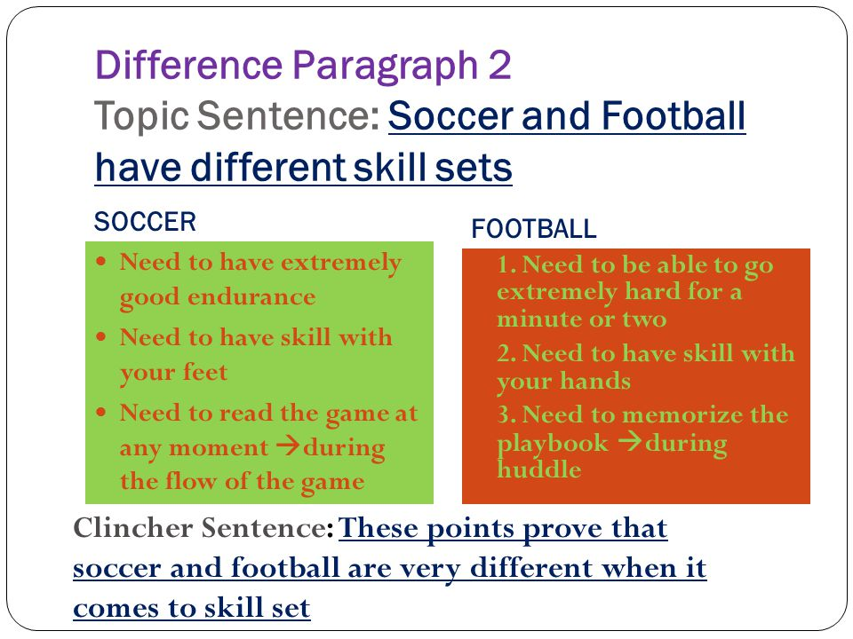 essays on soccer games Essays about soccer - #1 reliable and trustworthy academic writing help put aside your worries, place your order here and receive your quality project in a few days.