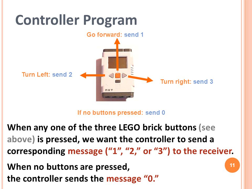 Controller Program Turn Left: send 2. Go forward: send 1. Turn right: send 3. If no buttons pressed: send 0.