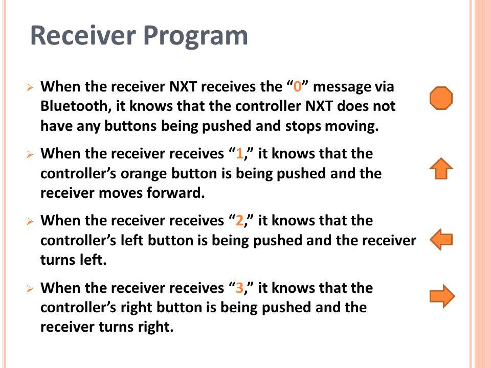 Receiver Program