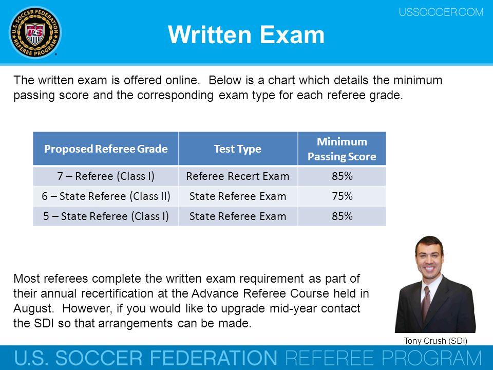 Proposed Referee Grade