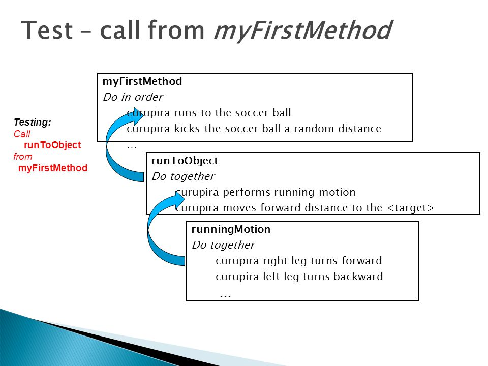 Test – call from myFirstMethod