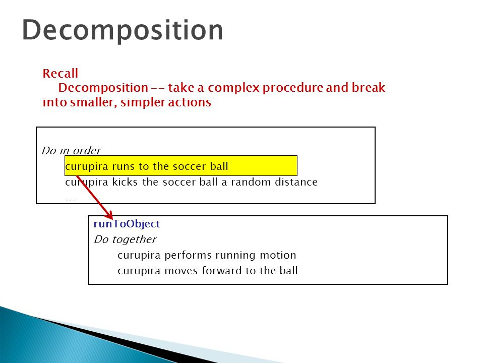 Decomposition Recall. Decomposition -- take a complex procedure and break into smaller, simpler actions.