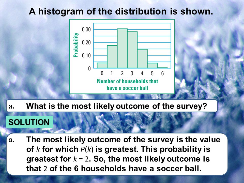 A histogram of the distribution is shown.