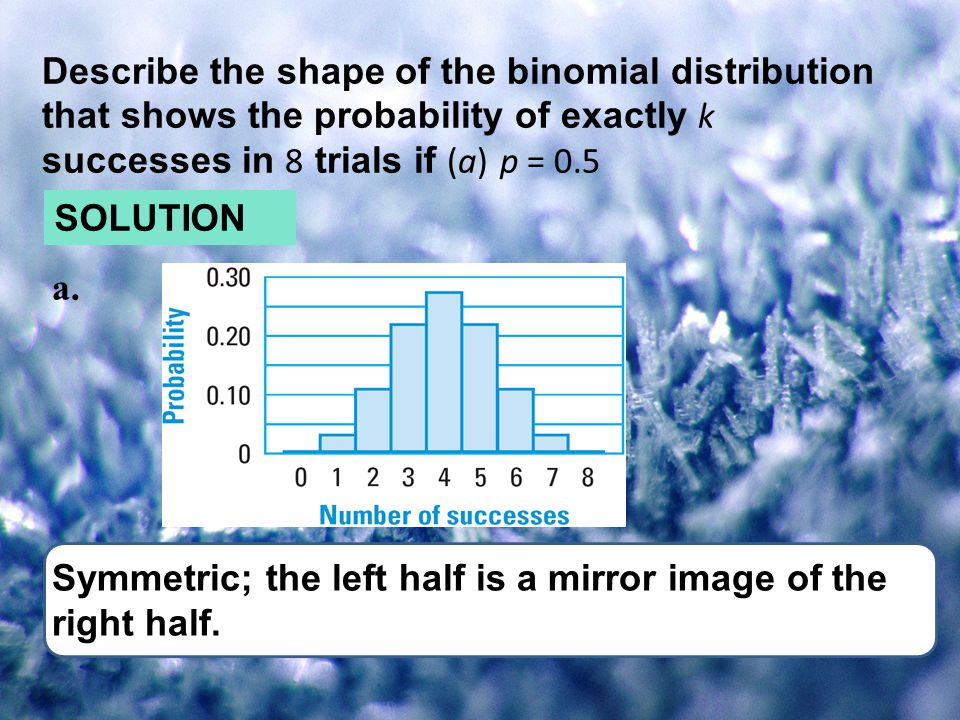 Describe the shape of the binomial distribution that shows the probability of exactly k successes in 8 trials if (a) p = 0.5