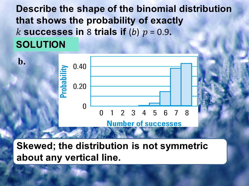 Describe the shape of the binomial distribution that shows the probability of exactly 𝑘 successes in 8 trials if (b) 𝑝 = 0.9.