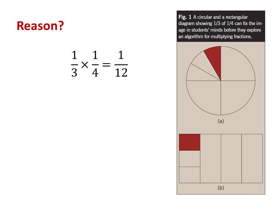 Reason 1 3 × 1 4 = 1 12
