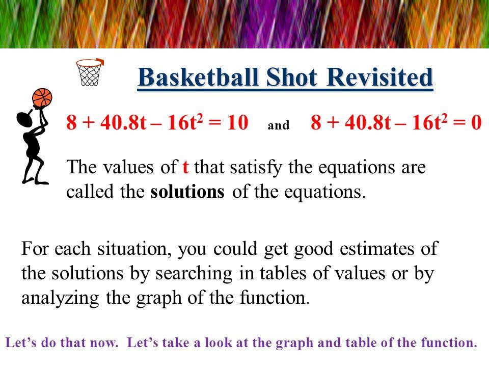 Basketball Shot Revisited