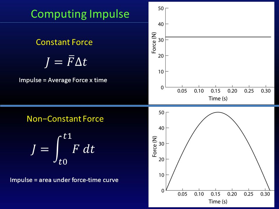 Computing Impulse 𝐽= 𝐹 ∆𝑡 𝐽= 𝑡0 𝑡1 𝐹 𝑑𝑡 Constant Force