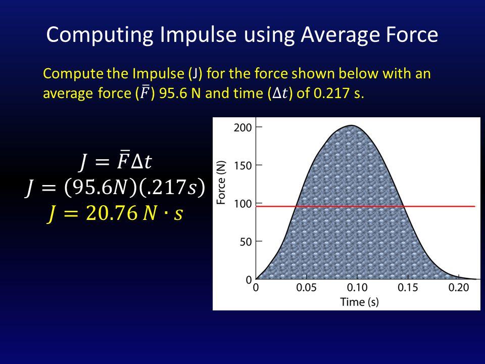Computing Impulse using Average Force