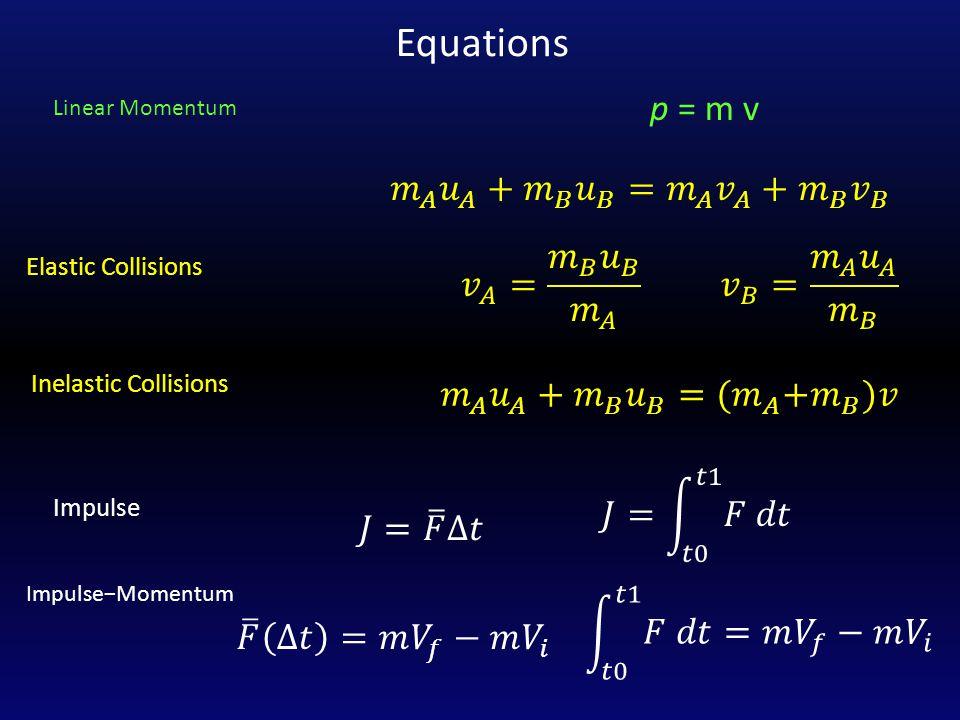 Equations p = m v 𝑚 𝐴 𝑢 𝐴 + 𝑚 𝐵 𝑢 𝐵 = 𝑚 𝐴 𝑣 𝐴 + 𝑚 𝐵 𝑣 𝐵