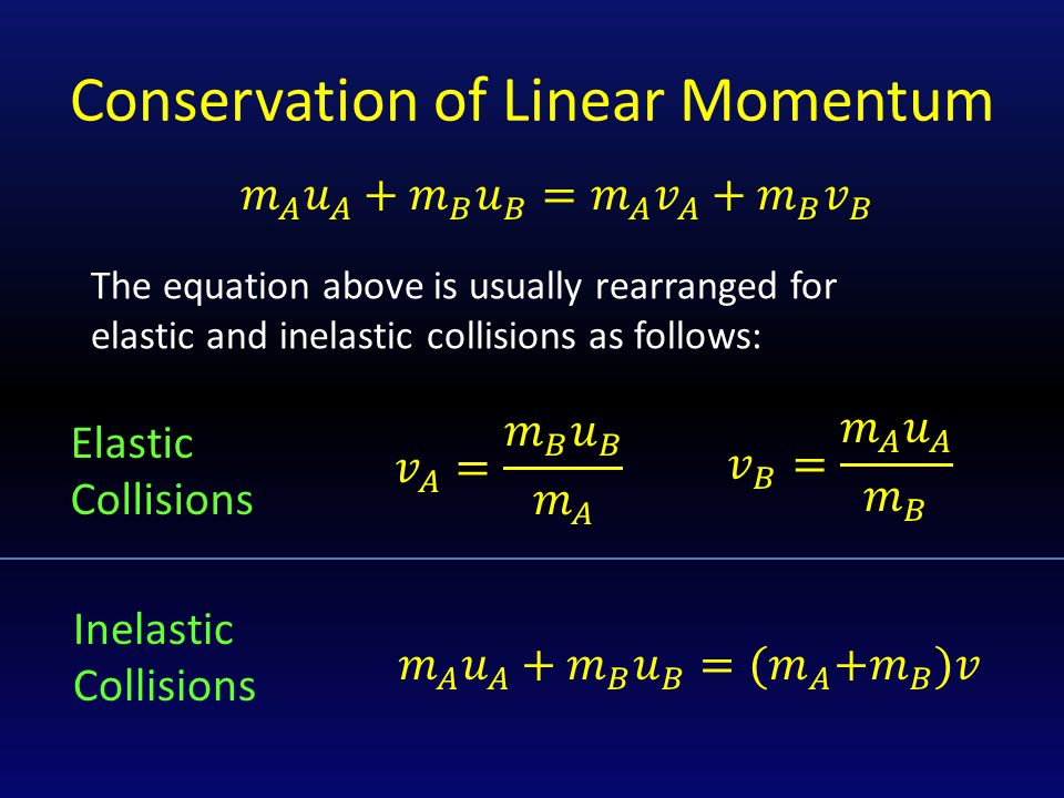 Conservation of Linear Momentum