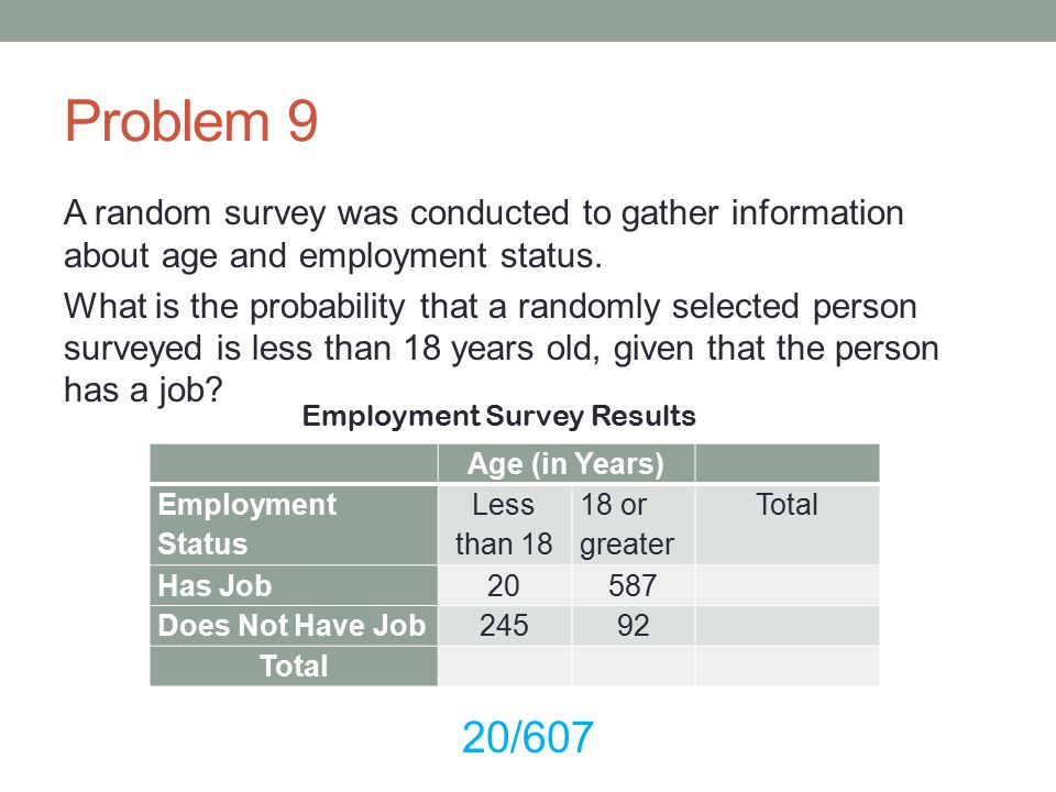 Employment Survey Results