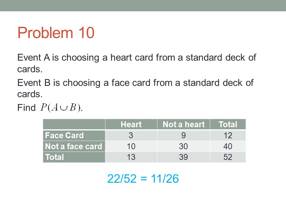 Problem 10 Event A is choosing a heart card from a standard deck of cards. Event B is choosing a face card from a standard deck of cards. Find .