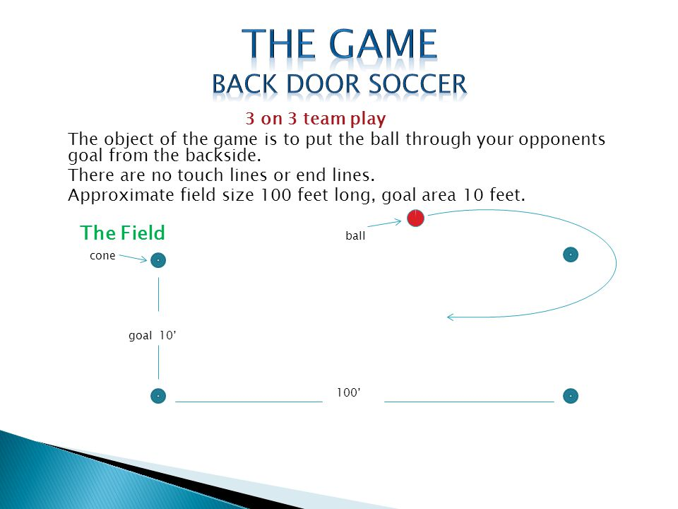 The game Back door Soccer