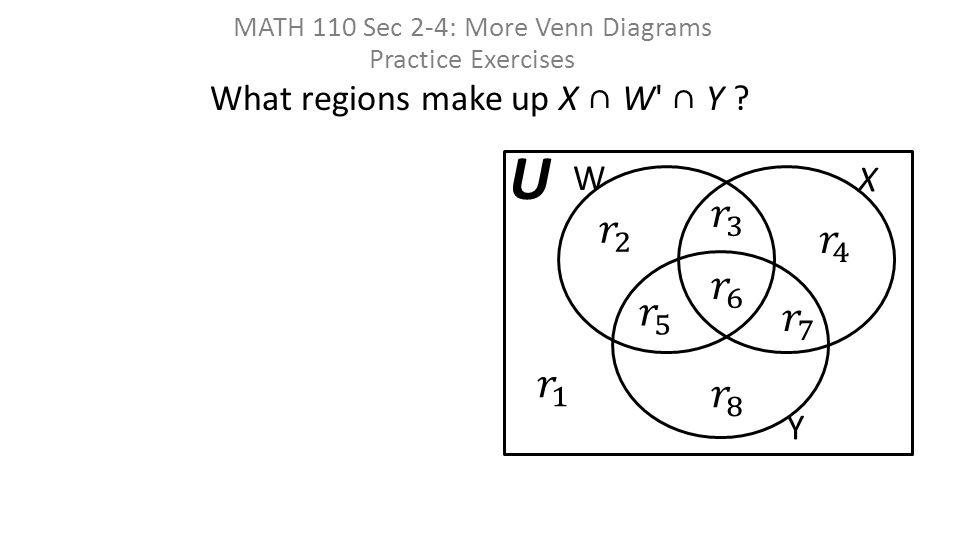 What regions make up X ∩ W ∩ Y
