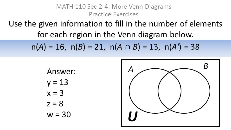 Shade the venn diagram to represent the set a u a b ppt math 110 sec 2 4 more venn diagrams practice exercises ccuart Image collections