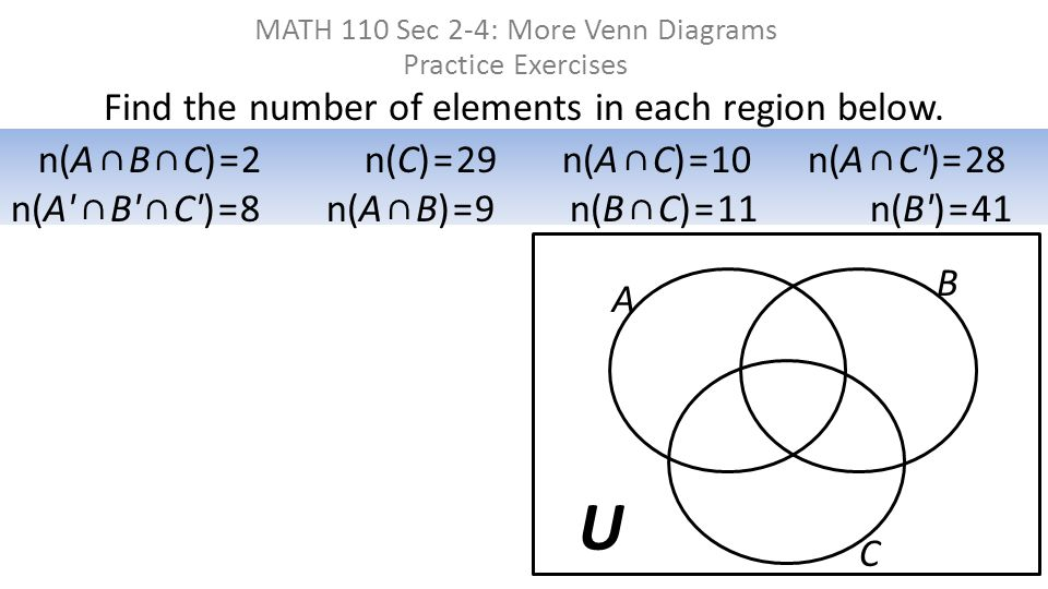Find the number of elements in each region below.