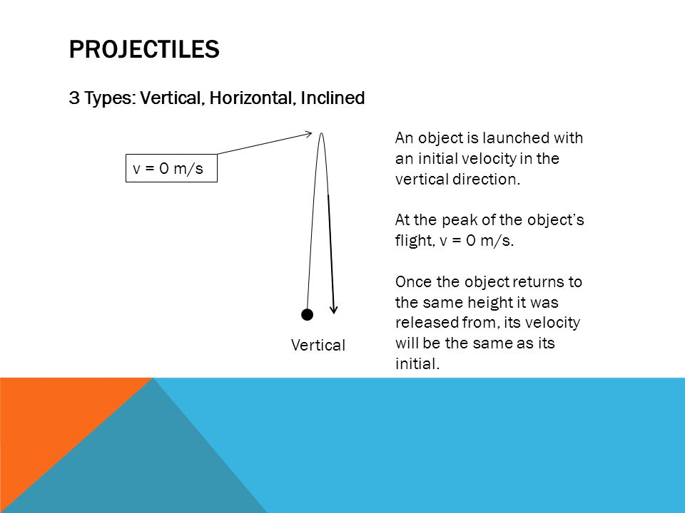 Projectiles 3 Types: Vertical, Horizontal, Inclined