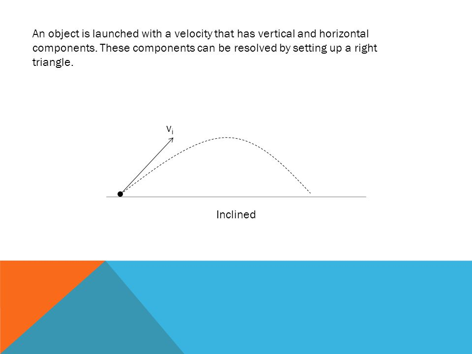 An object is launched with a velocity that has vertical and horizontal components. These components can be resolved by setting up a right triangle.