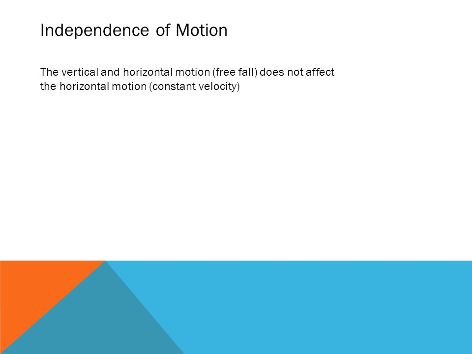 Independence of Motion