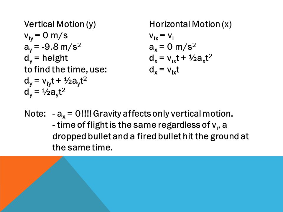 Vertical Motion (y) viy = 0 m/s. ay = -9.8 m/s2. dy = height. to find the time, use: dy = viyt + ½ayt2.