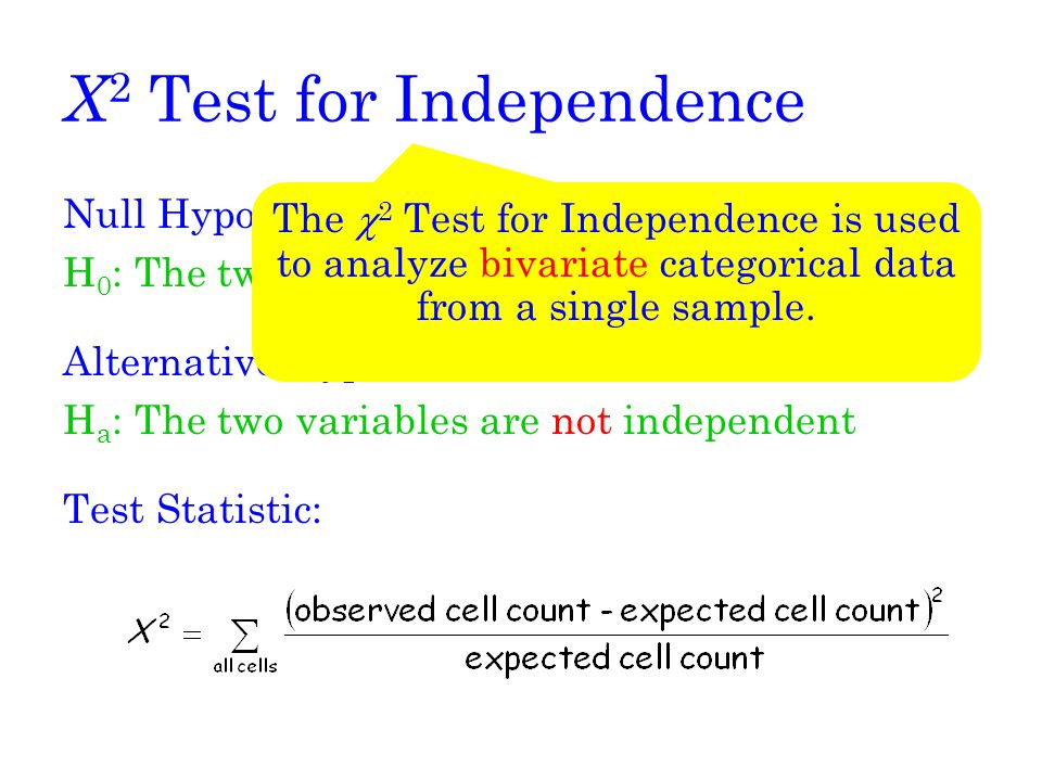 X2 Test for Independence