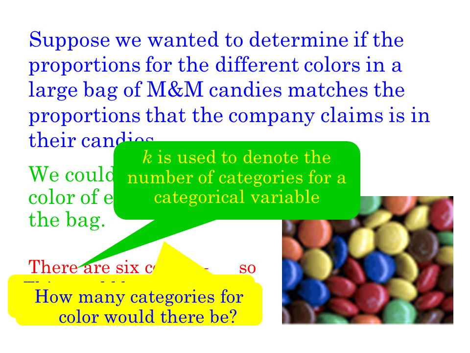 We could record the color of each candy in the bag.