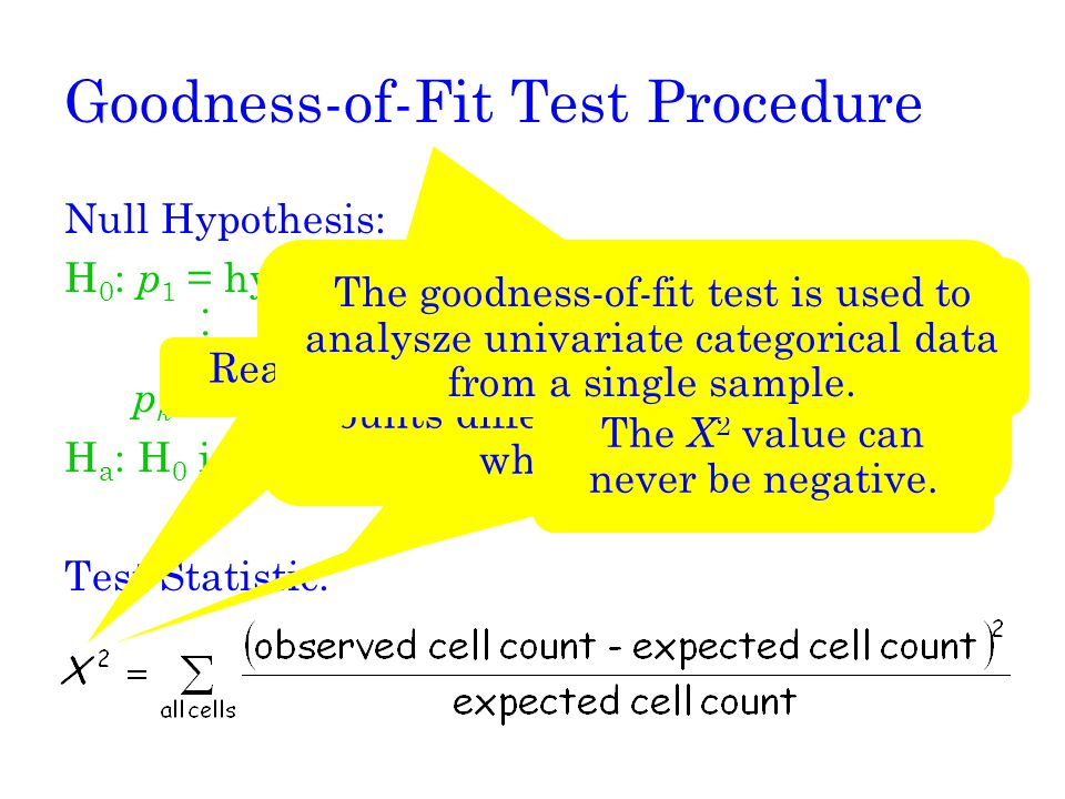 Goodness-of-Fit Test Procedure