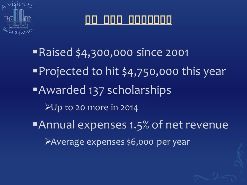 Projected to hit $4,750,000 this year Awarded 137 scholarships