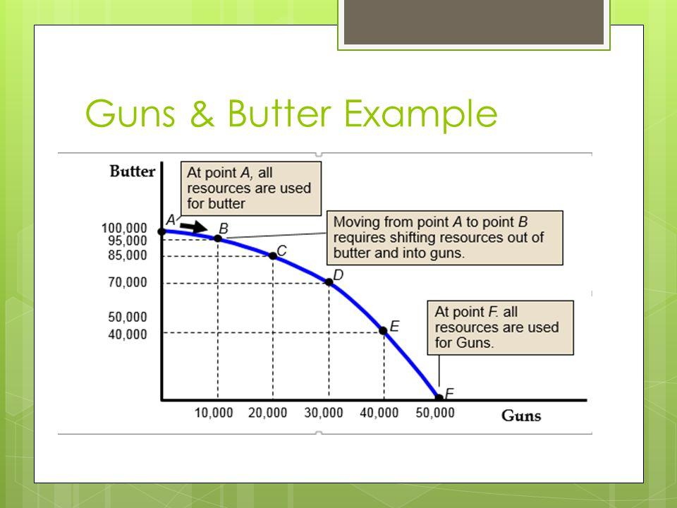 Guns & Butter Example