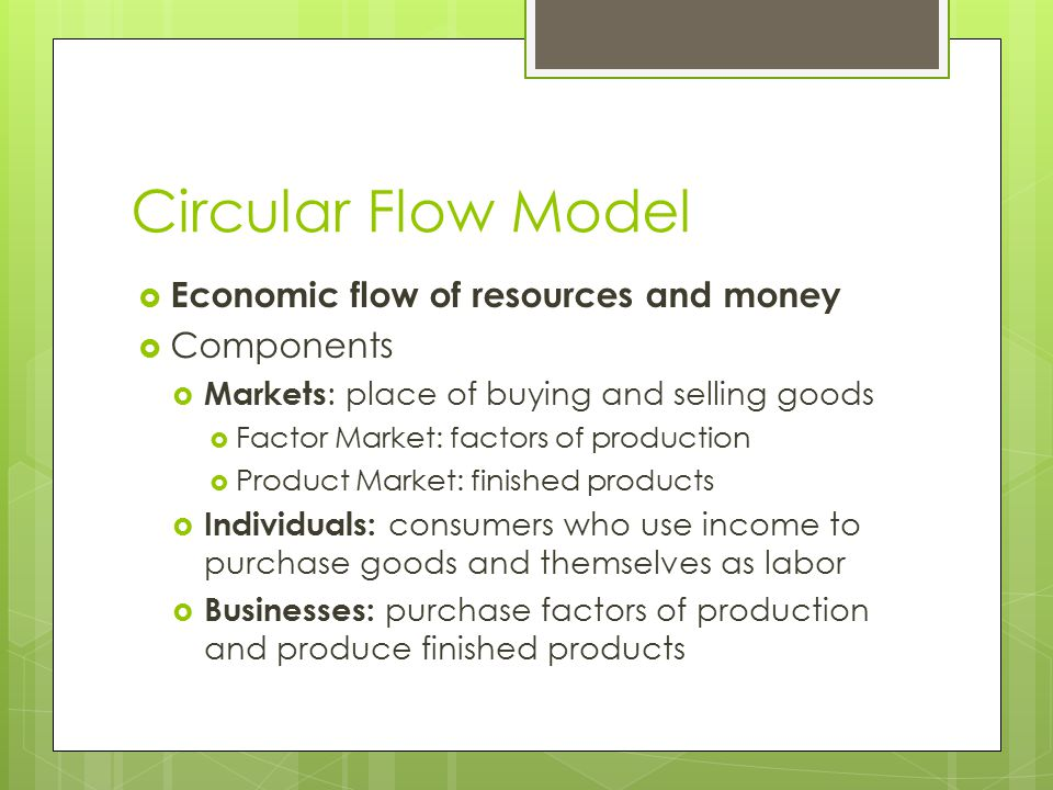 Circular Flow Model Economic flow of resources and money Components