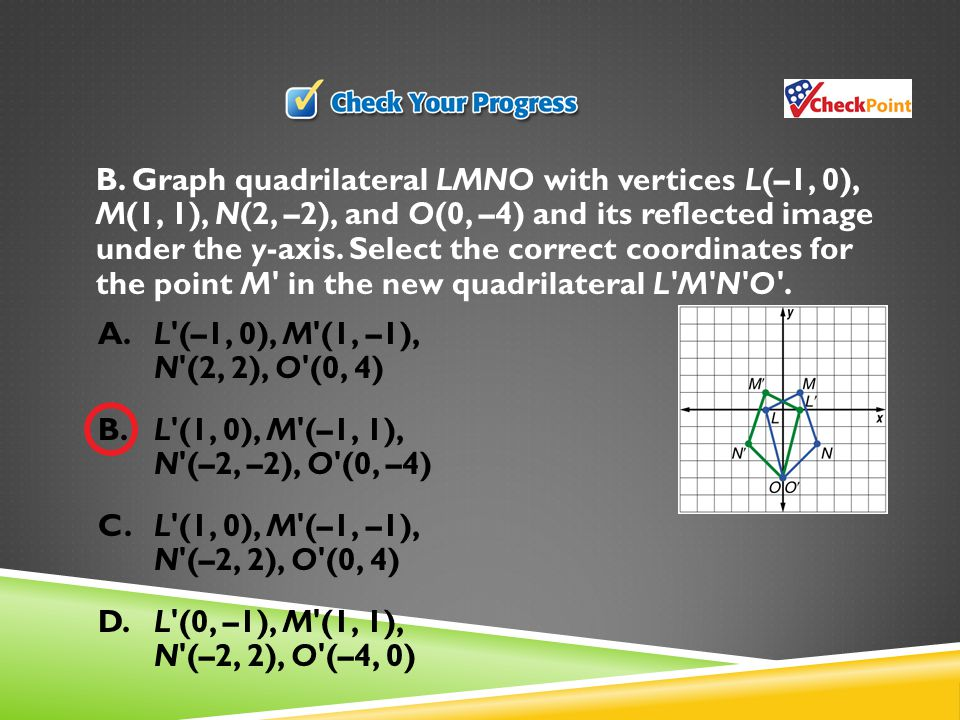 B. Graph quadrilateral LMNO with vertices L(–1, 0), M(1, 1), N(2, –2), and O(0, –4) and its reflected image under the y-axis. Select the correct coordinates for the point M in the new quadrilateral L M N O .