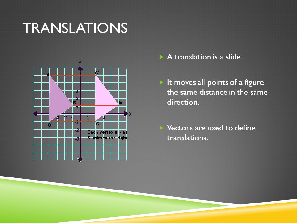 Translations A translation is a slide.
