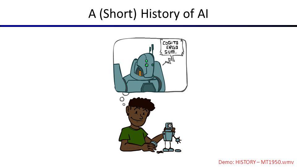 A (Short) History of AI Demo: HISTORY – MT1950.wmv