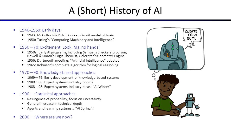 A (Short) History of AI 1940-1950: Early days