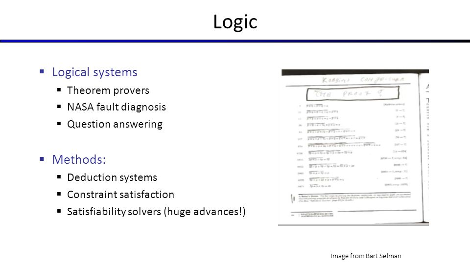 Logic Logical systems Methods: Theorem provers NASA fault diagnosis