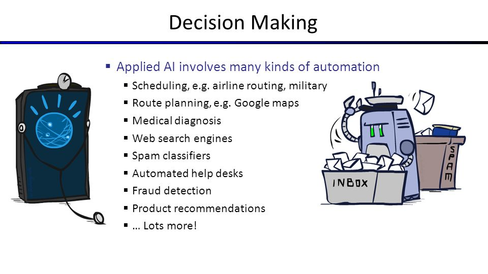 Decision Making Applied AI involves many kinds of automation