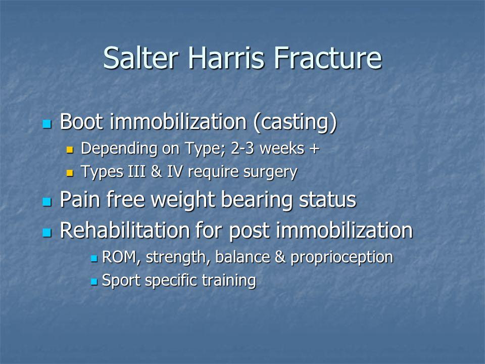 Salter Harris Fracture