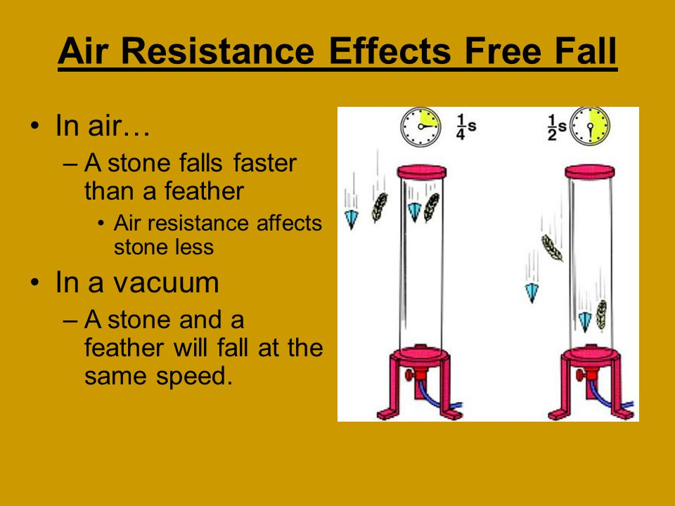 Air Resistance Effects Free Fall