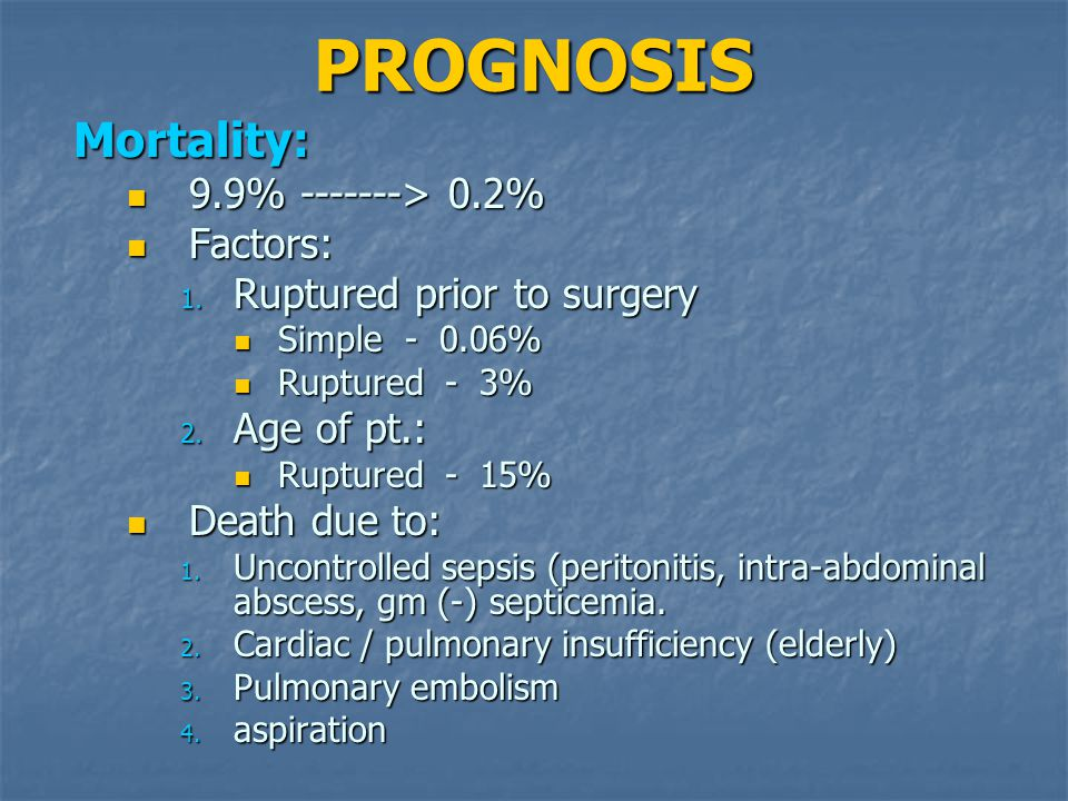 PROGNOSIS Mortality: 9.9% -------> 0.2% Factors: