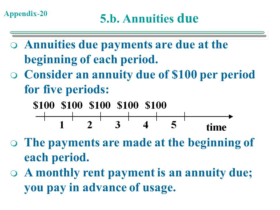 5.b. Annuities due Annuities due payments are due at the beginning of each period. Consider an annuity due of $100 per period for five periods: