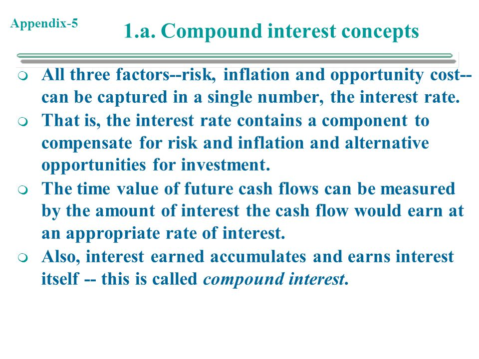1.a. Compound interest concepts