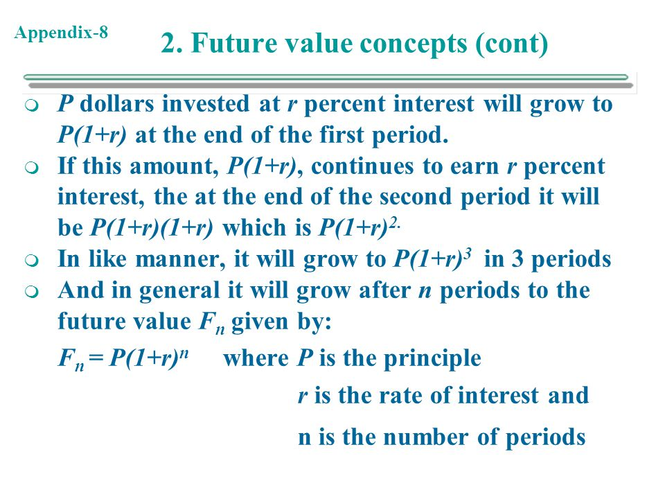 2. Future value concepts (cont)