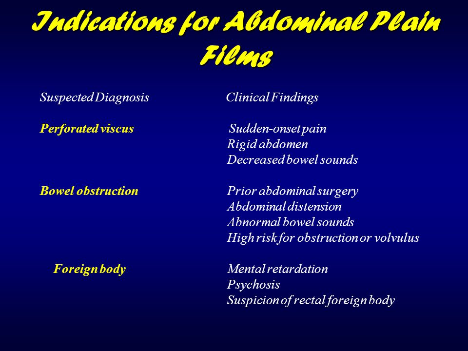 Indications for Abdominal Plain Films