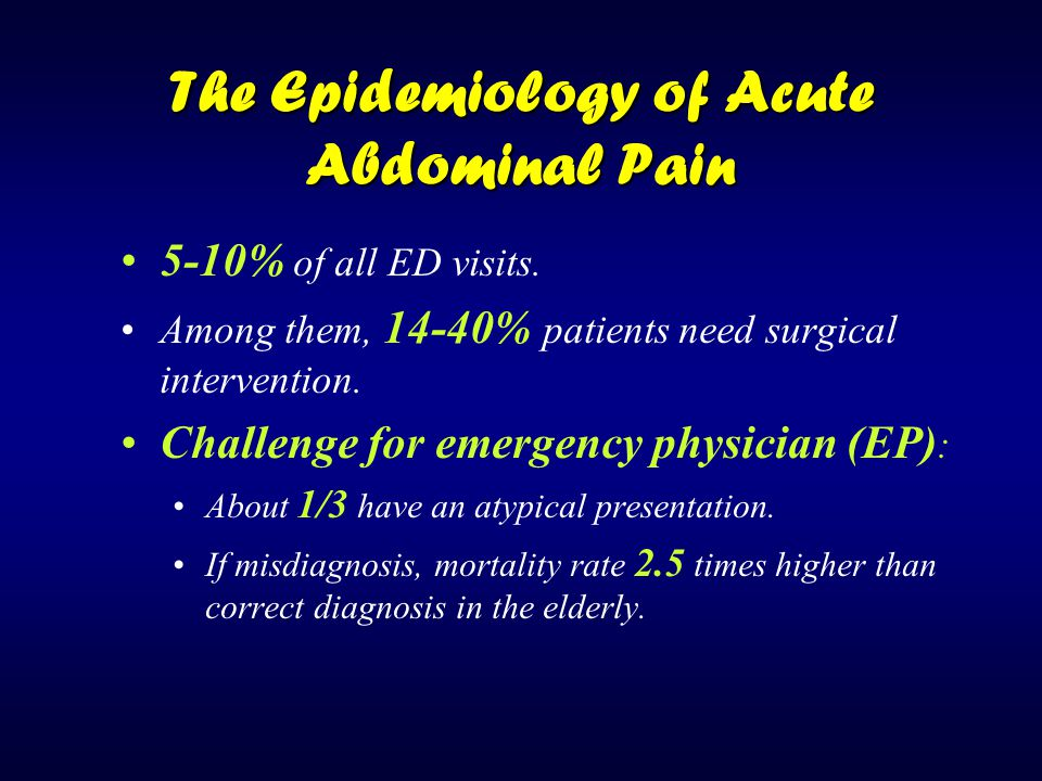 The Epidemiology of Acute Abdominal Pain