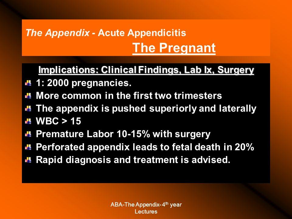 The Appendix - Acute Appendicitis The Pregnant