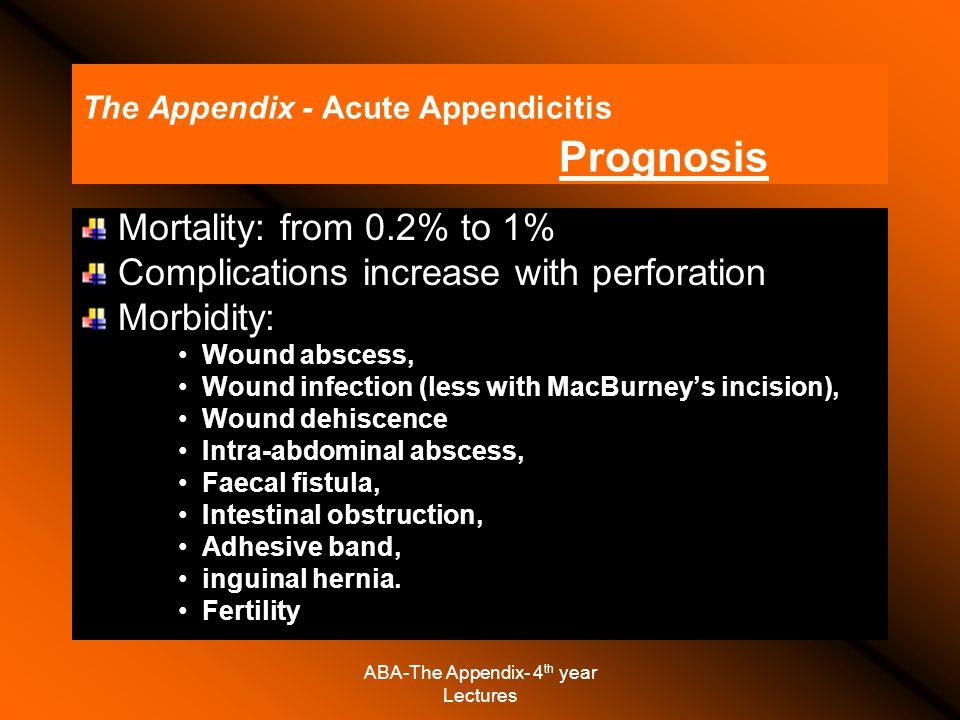 The Appendix - Acute Appendicitis Prognosis