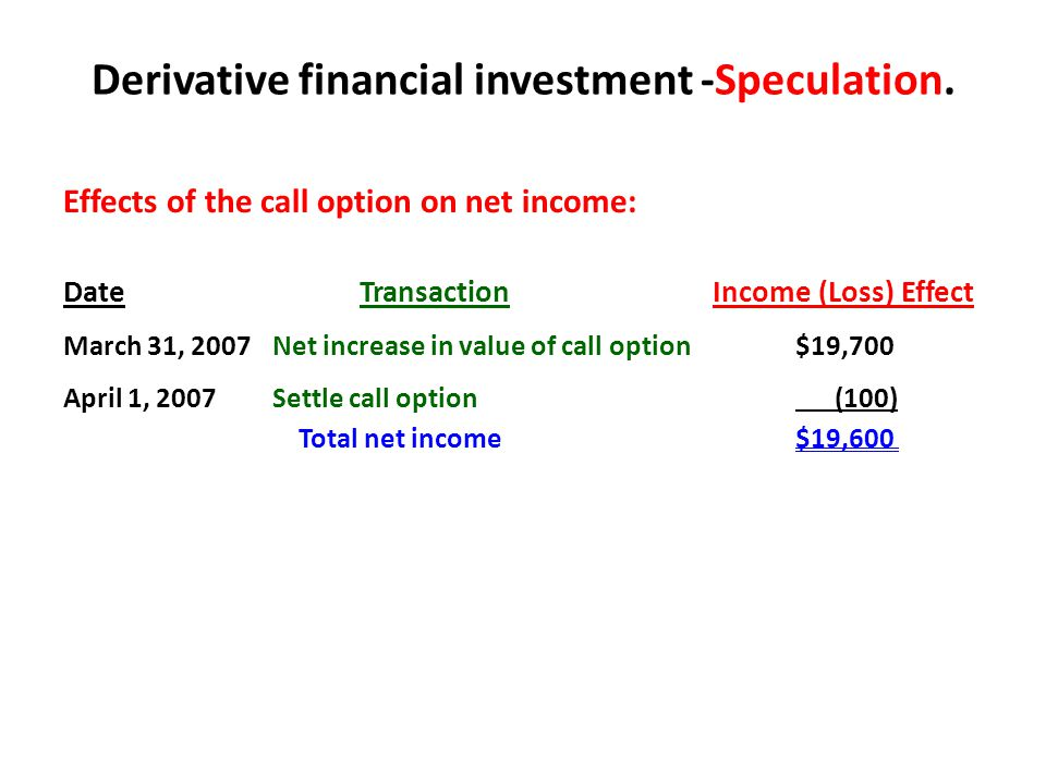 Derivative financial investment -Speculation.
